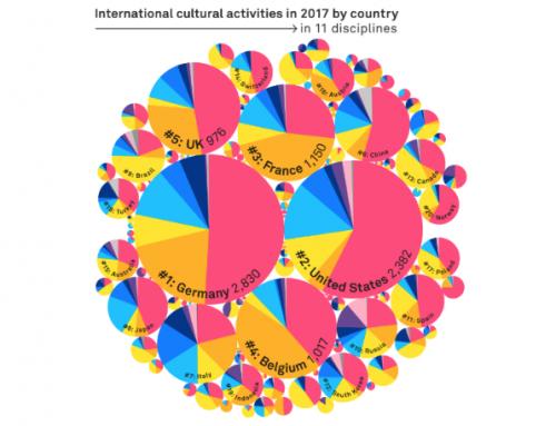 Dutch Culture: Buitengaats 2017